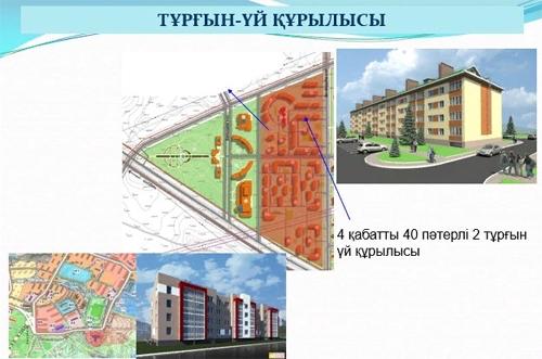 ОҚО: Шардара ауданында 8183,6 шаршы метр  тұрғын үй пайдалануға беріледі