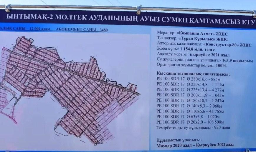 ШЫМКЕНТ: Ынтымақ-2 шағын ауданындағы су құбырын тарту жұмыстары аяқталды